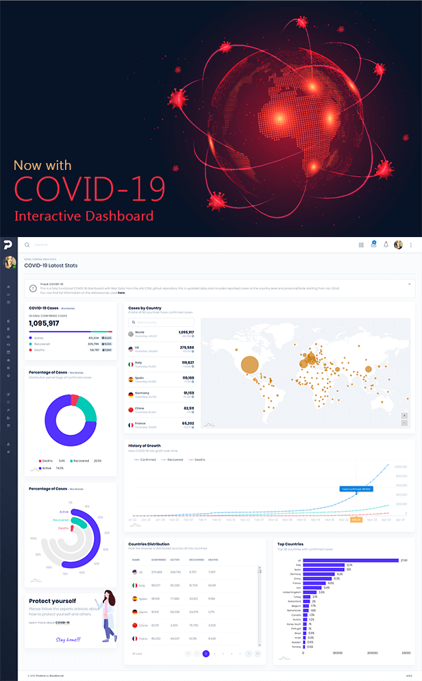 now with covid dashboard - Proxima - Angular 10 Admin Template